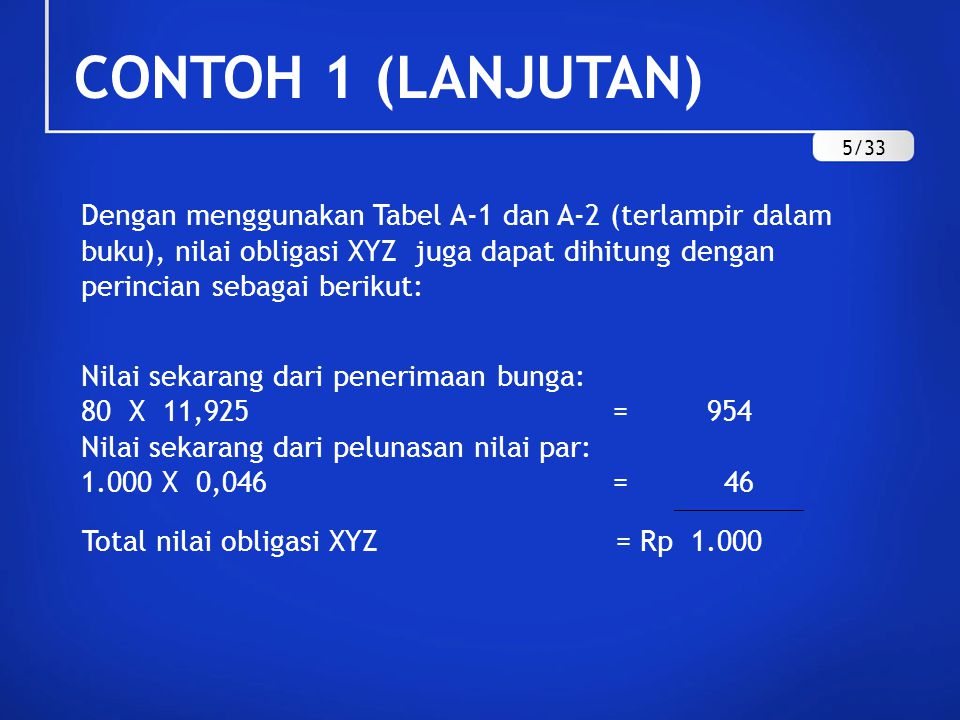 CONTOH 1 (LANJUTAN) 5/33.