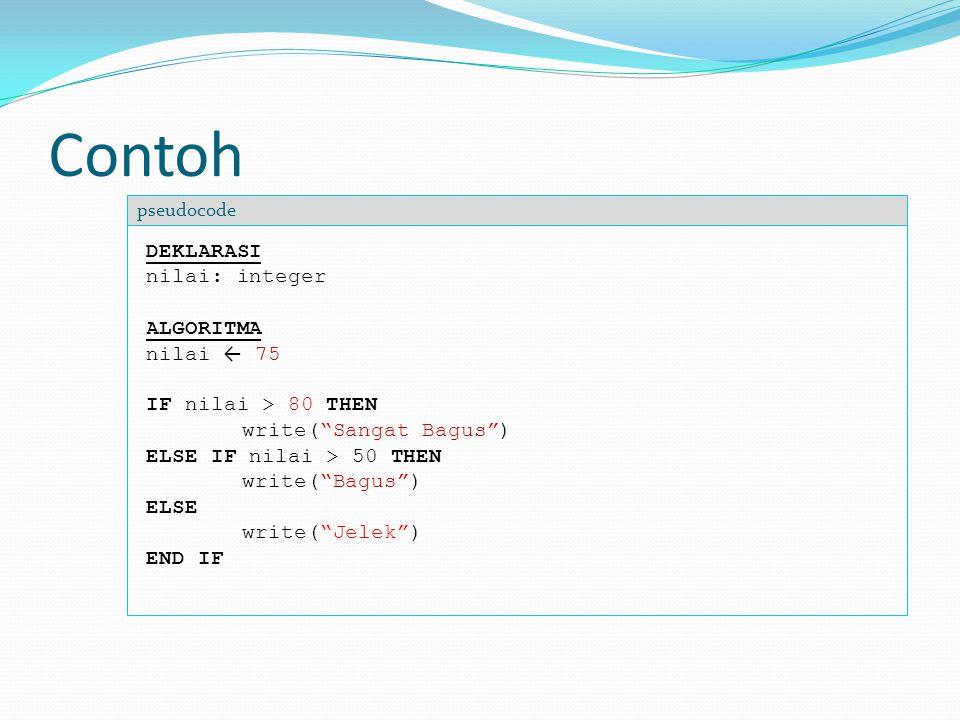 Contoh DEKLARASI nilai: integer ALGORITMA nilai ← 75