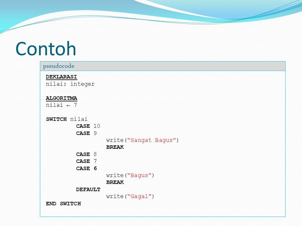 Contoh pseudocode DEKLARASI nilai: integer ALGORITMA nilai ← 7