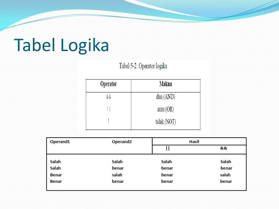 Tabel Logika