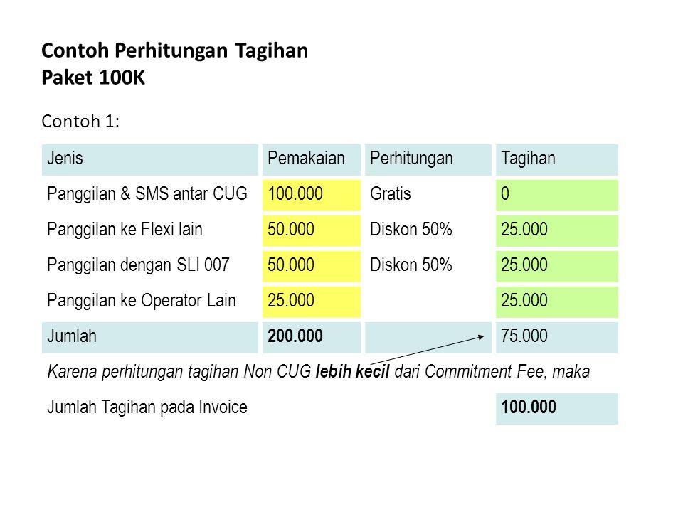 Contoh Perhitungan Tagihan Paket 100K