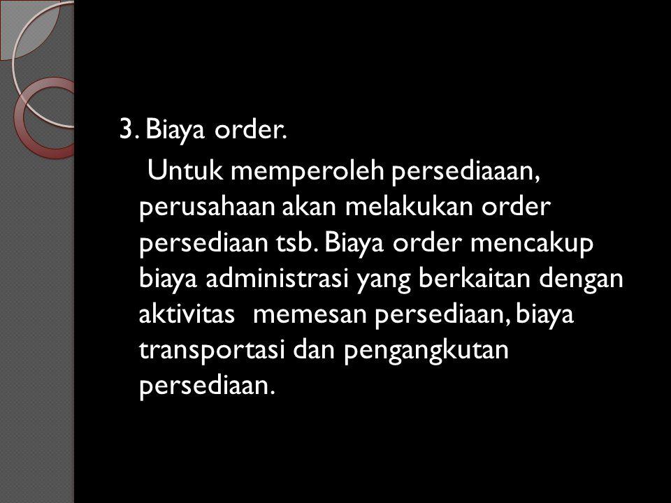3. Biaya order.