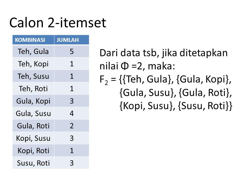 Calon 2-itemset Dari data tsb, jika ditetapkan nilai Φ =2, maka: