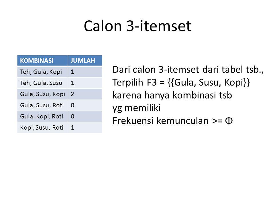 Calon 3-itemset Dari calon 3-itemset dari tabel tsb.,