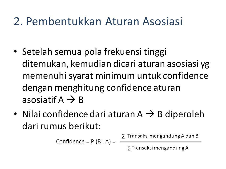2. Pembentukkan Aturan Asosiasi