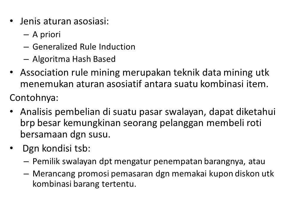 Jenis aturan asosiasi: