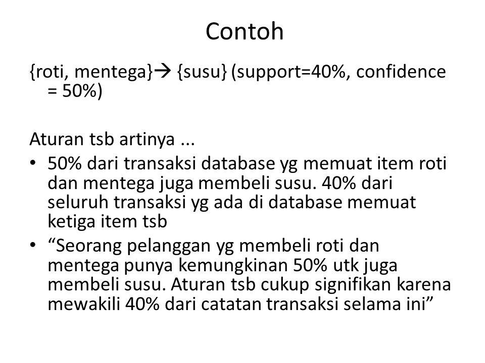 Contoh {roti, mentega} {susu} (support=40%, confidence = 50%)