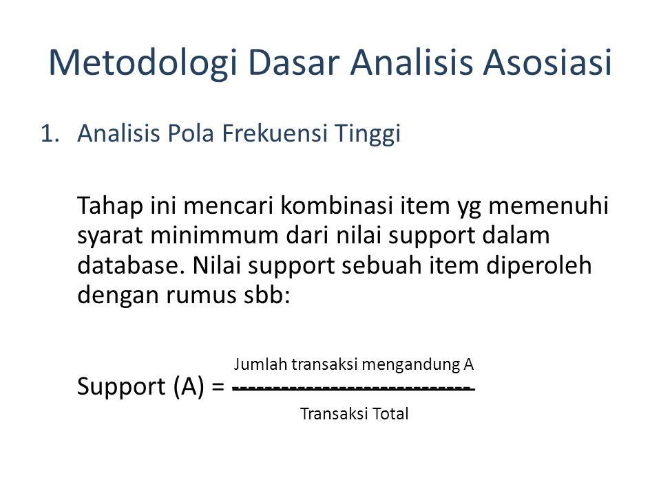 Metodologi Dasar Analisis Asosiasi