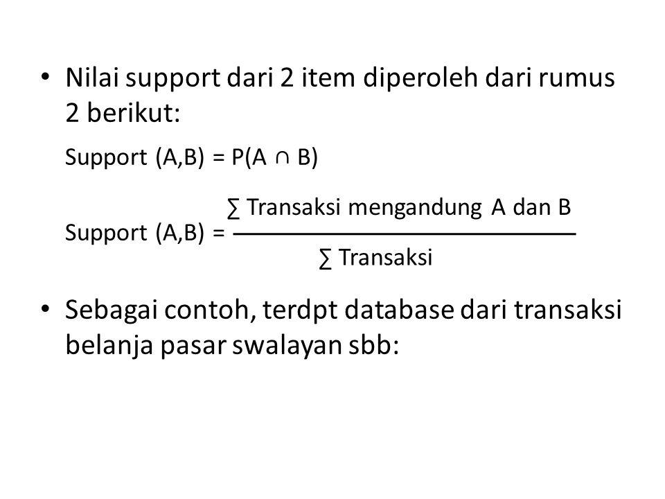 Nilai support dari 2 item diperoleh dari rumus 2 berikut: