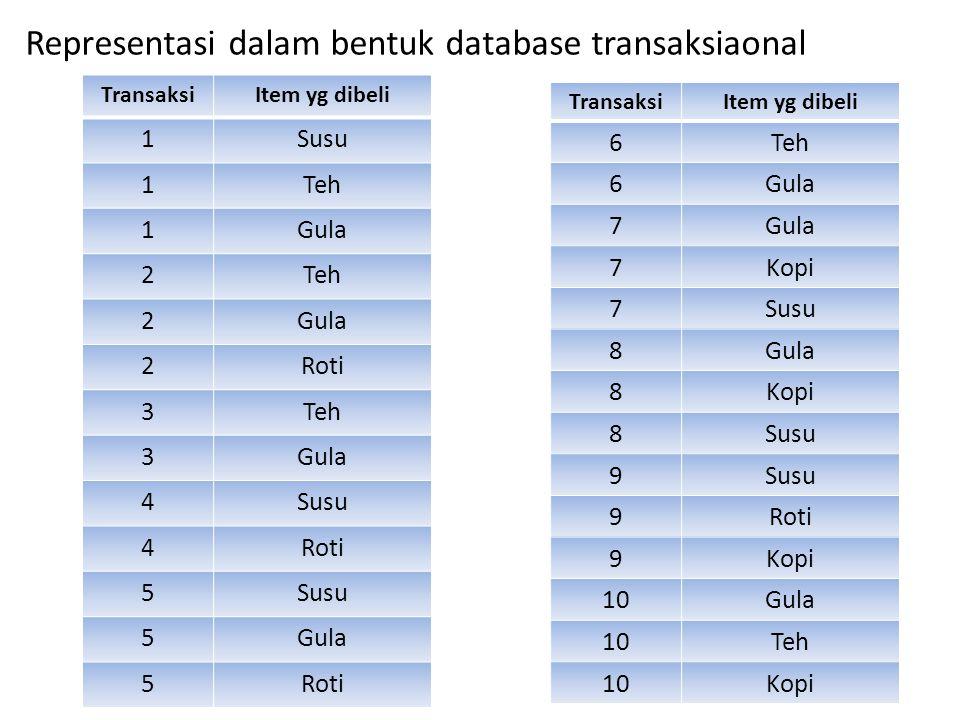 Representasi dalam bentuk database transaksiaonal