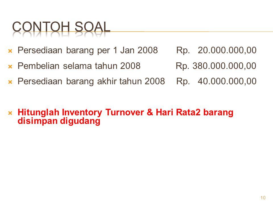 CONTOH SOAL Persediaan barang per 1 Jan 2008 Rp. 20.000.000,00