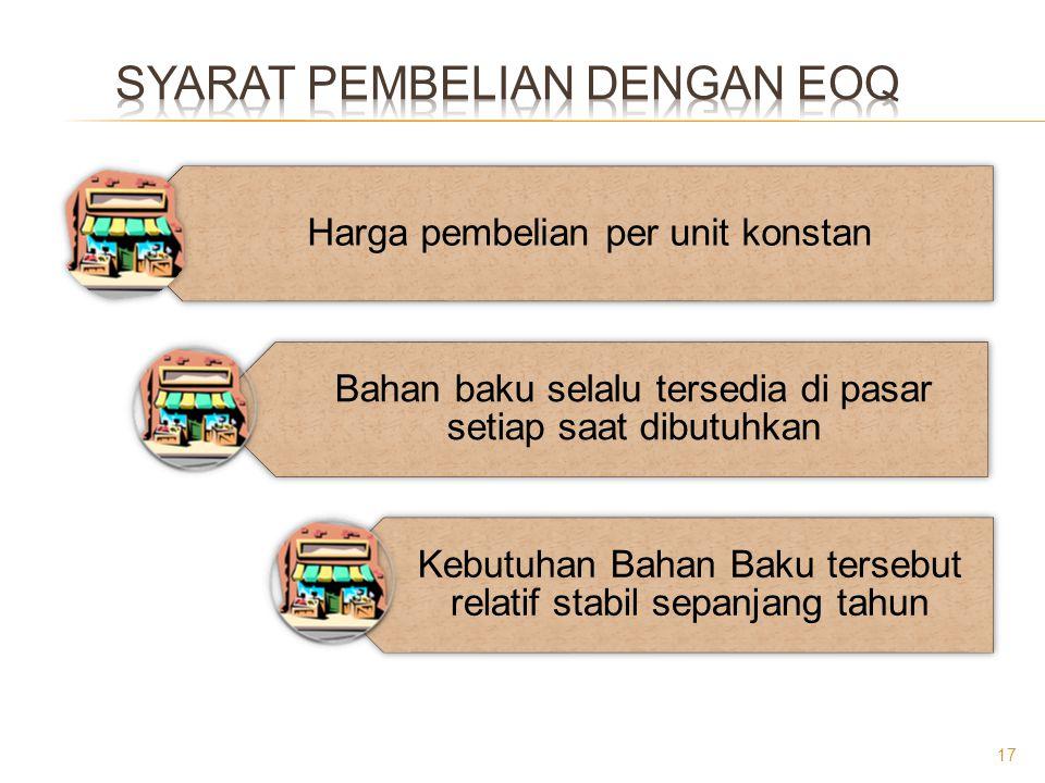 Syarat pembelian dengan EOQ