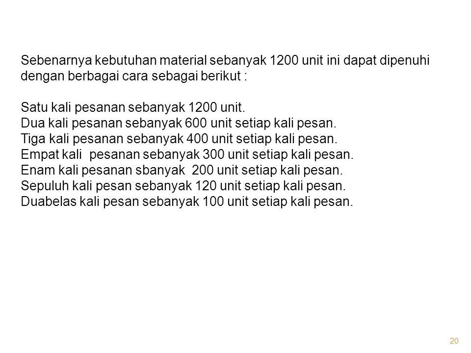 Sebenarnya kebutuhan material sebanyak 1200 unit ini dapat dipenuhi dengan berbagai cara sebagai berikut :