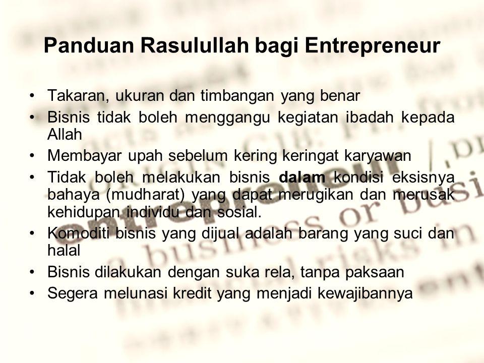Panduan Rasulullah bagi Entrepreneur