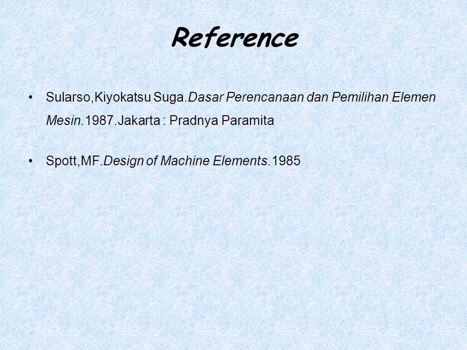 Reference Sularso,Kiyokatsu Suga.Dasar Perencanaan dan Pemilihan Elemen Mesin.1987.Jakarta : Pradnya Paramita.