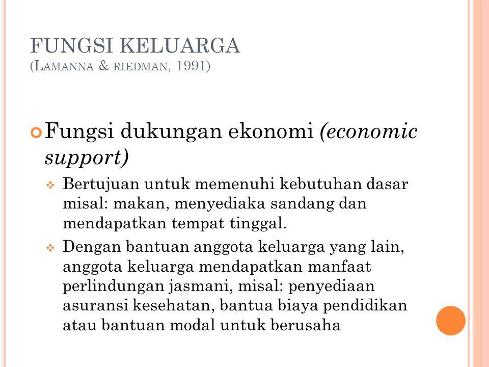 FUNGSI KELUARGA (Lamanna & riedman, 1991)