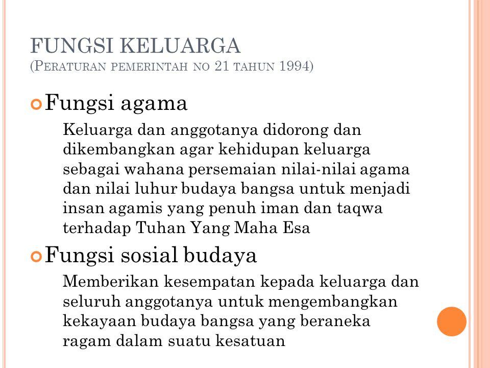 FUNGSI KELUARGA (Peraturan pemerintah no 21 tahun 1994)