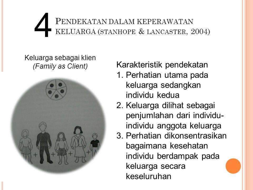 Pendekatan dalam keperawatan keluarga (stanhope & lancaster, 2004)