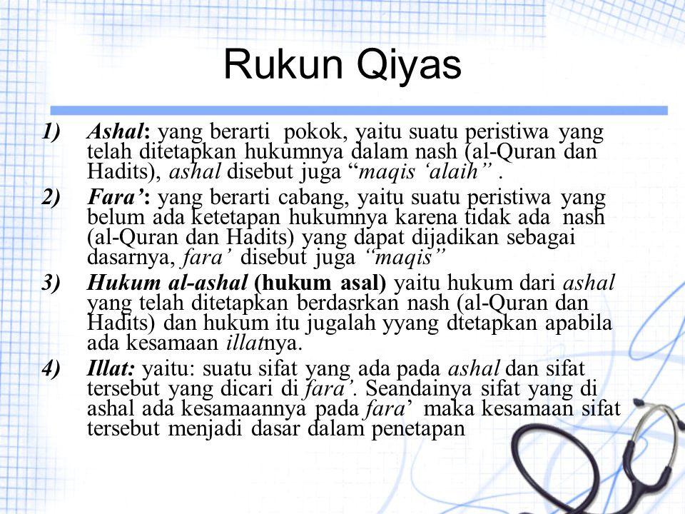 Rukun Qiyas
