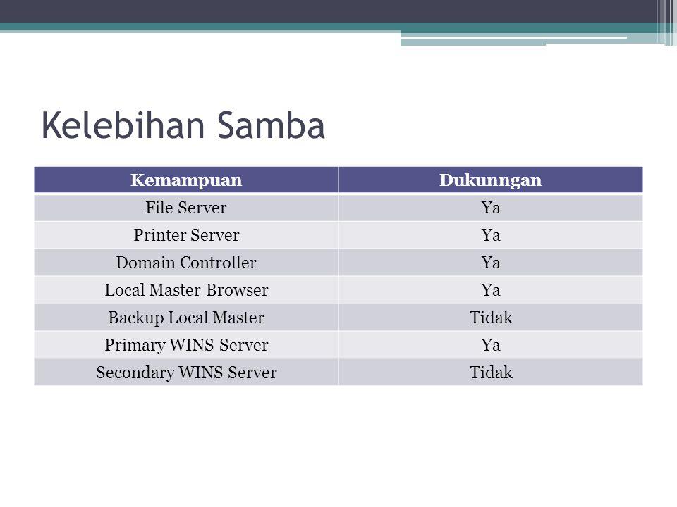 Kelebihan Samba Kemampuan Dukunngan File Server Ya Printer Server