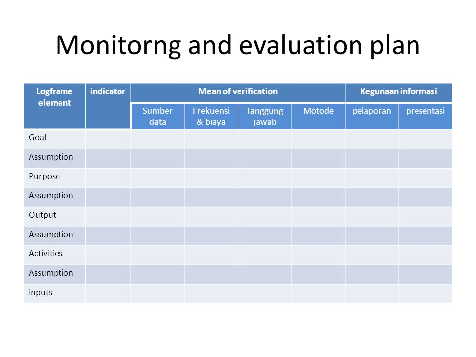 Monitorng and evaluation plan