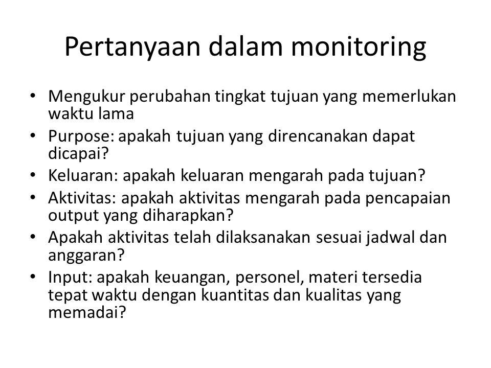 Pertanyaan dalam monitoring