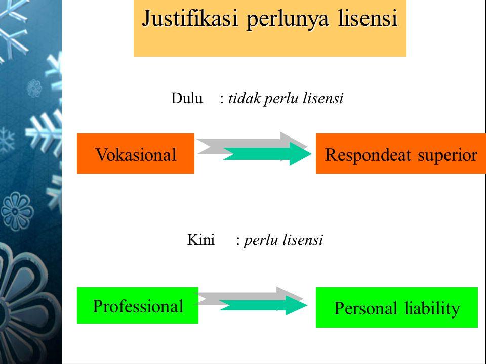 Justifikasi perlunya lisensi
