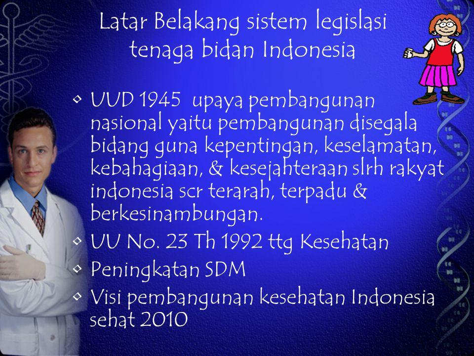 Latar Belakang sistem legislasi tenaga bidan Indonesia