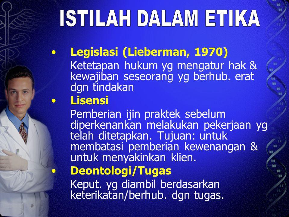 ISTILAH DALAM ETIKA Legislasi (Lieberman, 1970)