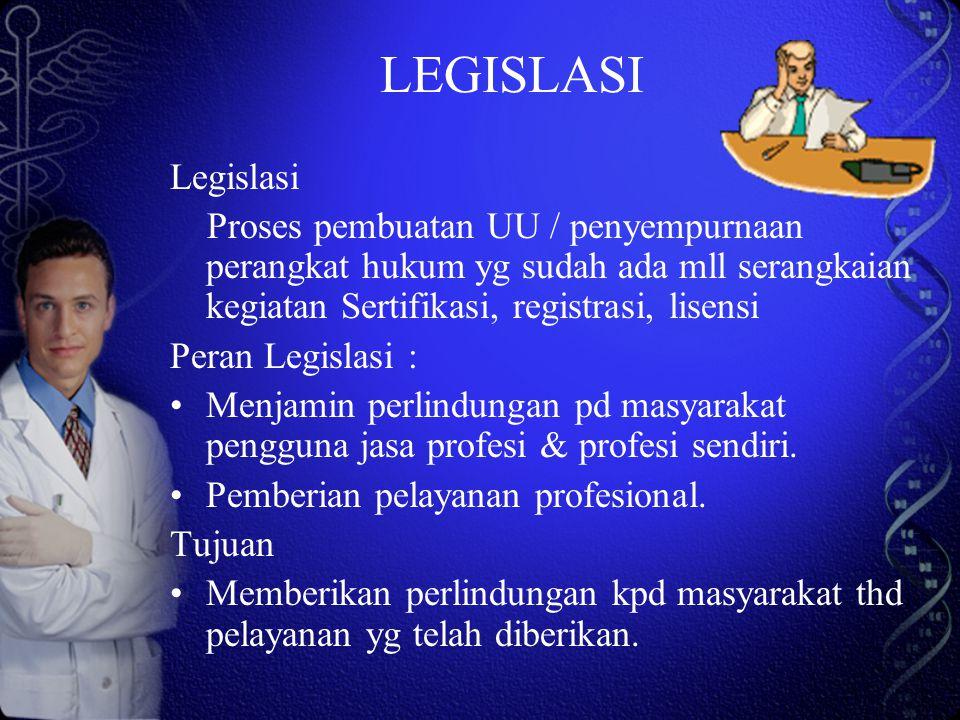 LEGISLASI Legislasi. Proses pembuatan UU / penyempurnaan perangkat hukum yg sudah ada mll serangkaian kegiatan Sertifikasi, registrasi, lisensi.