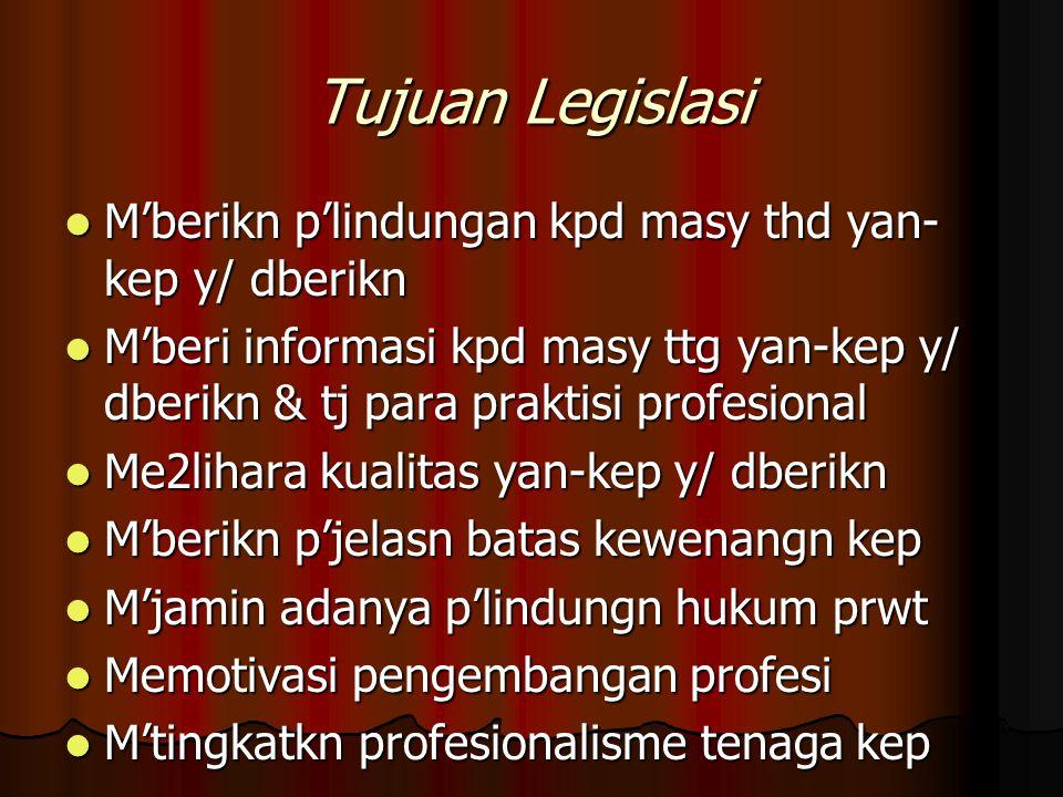 Tujuan Legislasi M'berikn p'lindungan kpd masy thd yan-kep y/ dberikn