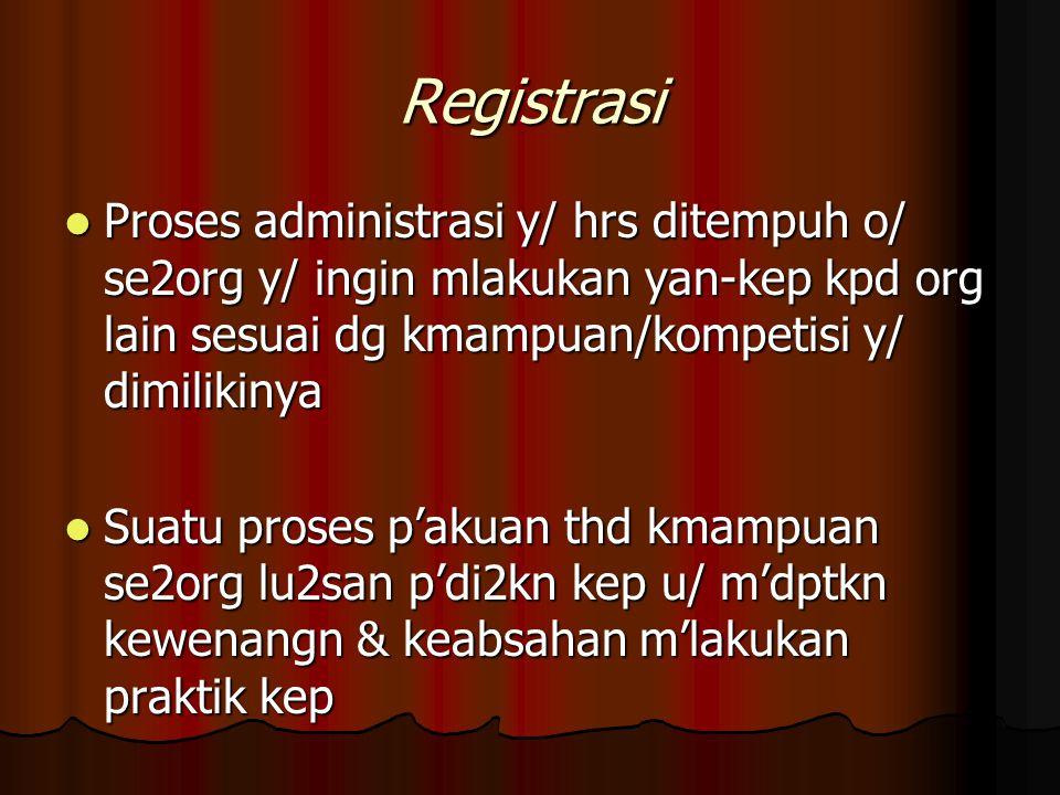 Registrasi Proses administrasi y/ hrs ditempuh o/ se2org y/ ingin mlakukan yan-kep kpd org lain sesuai dg kmampuan/kompetisi y/ dimilikinya.