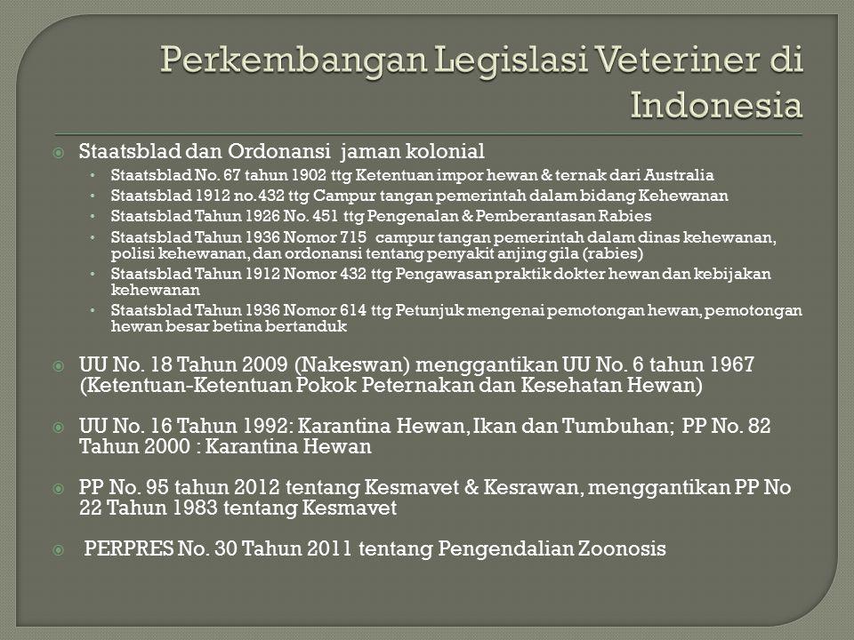 Perkembangan Legislasi Veteriner di Indonesia