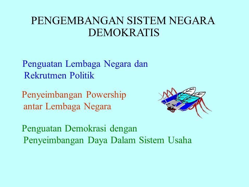 PENGEMBANGAN SISTEM NEGARA DEMOKRATIS