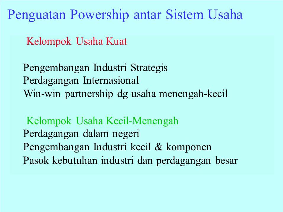 Penguatan Powership antar Sistem Usaha