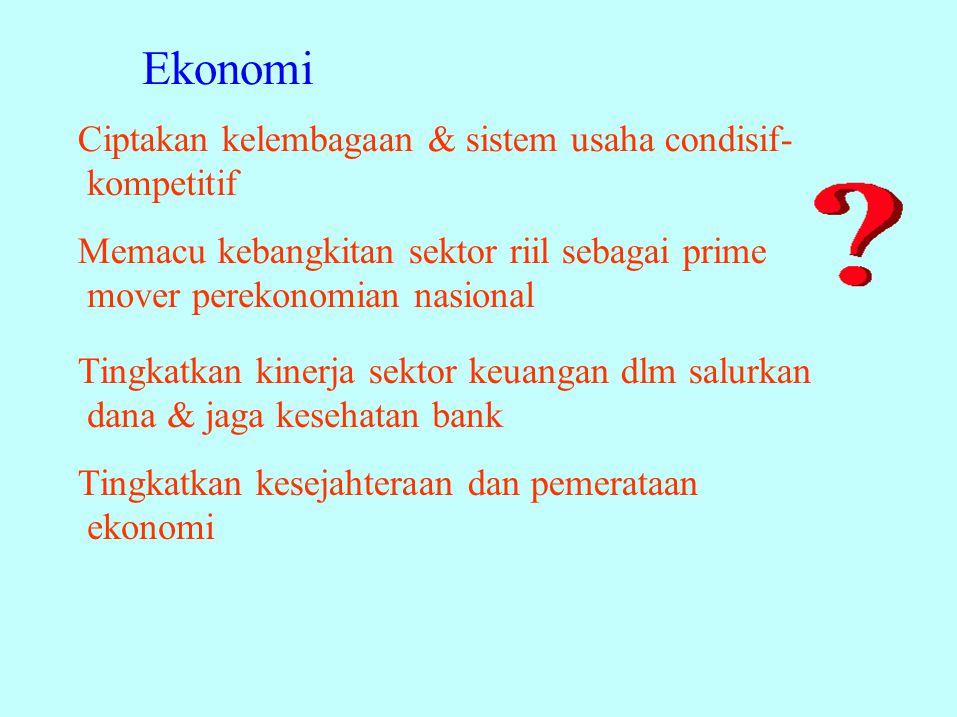 Ekonomi Ciptakan kelembagaan & sistem usaha condisif- kompetitif