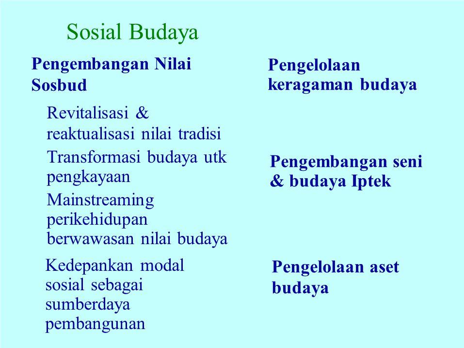 Sosial Budaya Pengembangan Nilai Pengelolaan Sosbud keragaman budaya