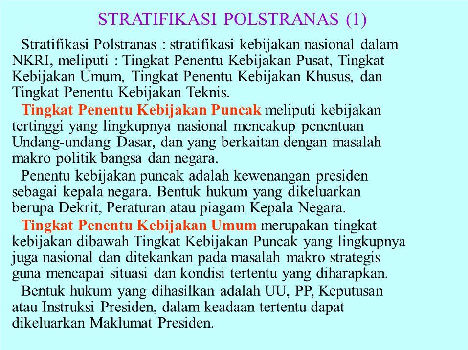 STRATIFIKASI POLSTRANAS (1)