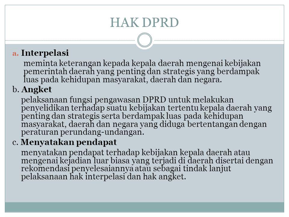 HAK DPRD Interpelasi.