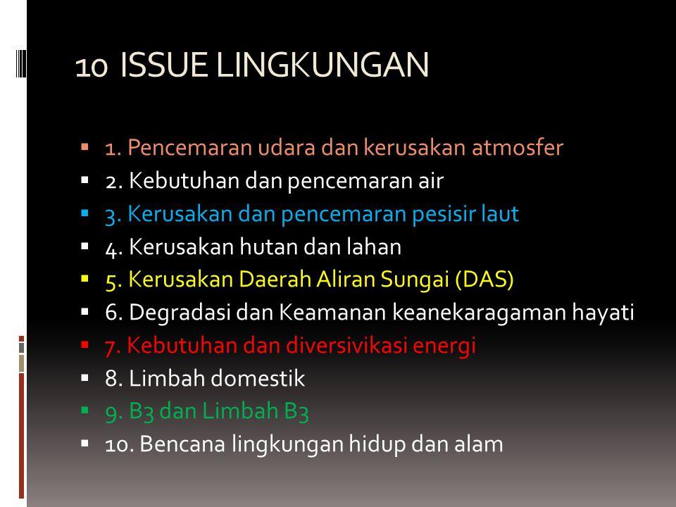 10 ISSUE LINGKUNGAN 1. Pencemaran udara dan kerusakan atmosfer