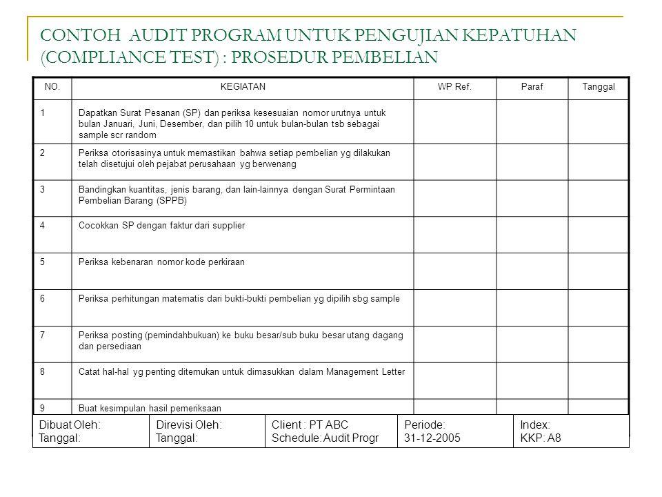 CONTOH AUDIT PROGRAM UNTUK PENGUJIAN KEPATUHAN (COMPLIANCE TEST) : PROSEDUR PEMBELIAN