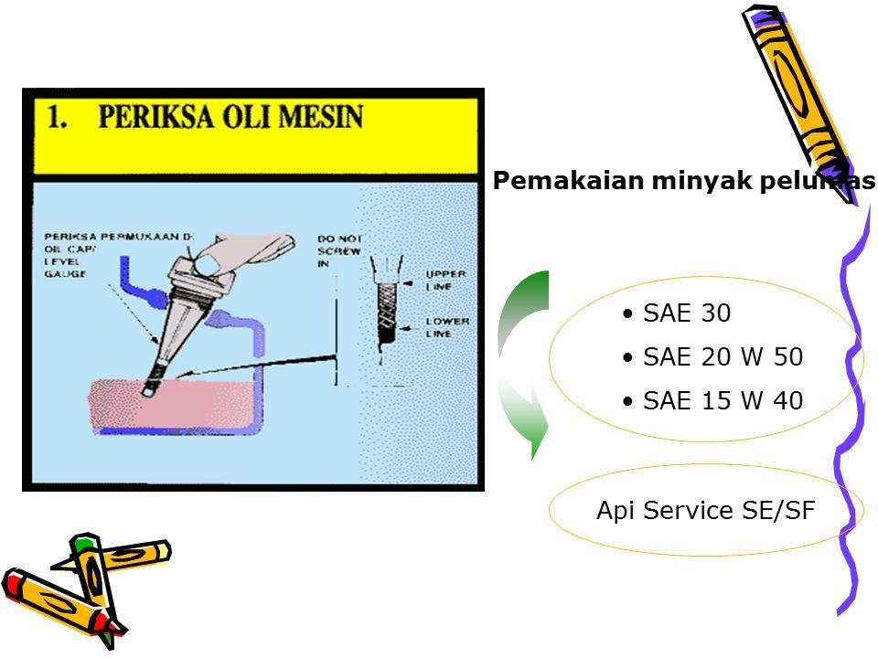Pemakaian minyak pelumas