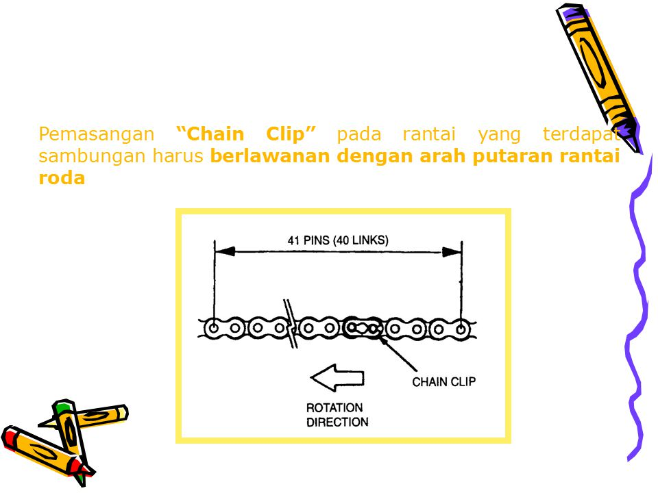 Pemasangan Chain Clip pada rantai yang terdapat sambungan harus berlawanan dengan arah putaran rantai roda