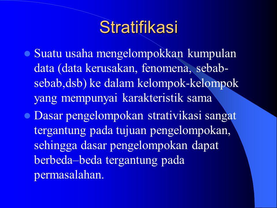 Stratifikasi