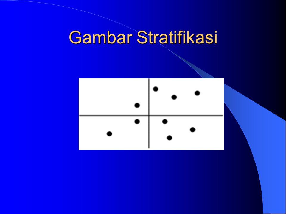 Gambar Stratifikasi