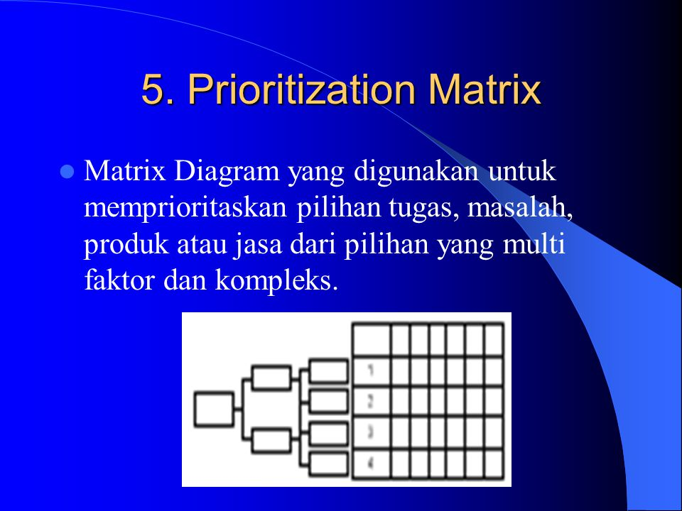 5. Prioritization Matrix