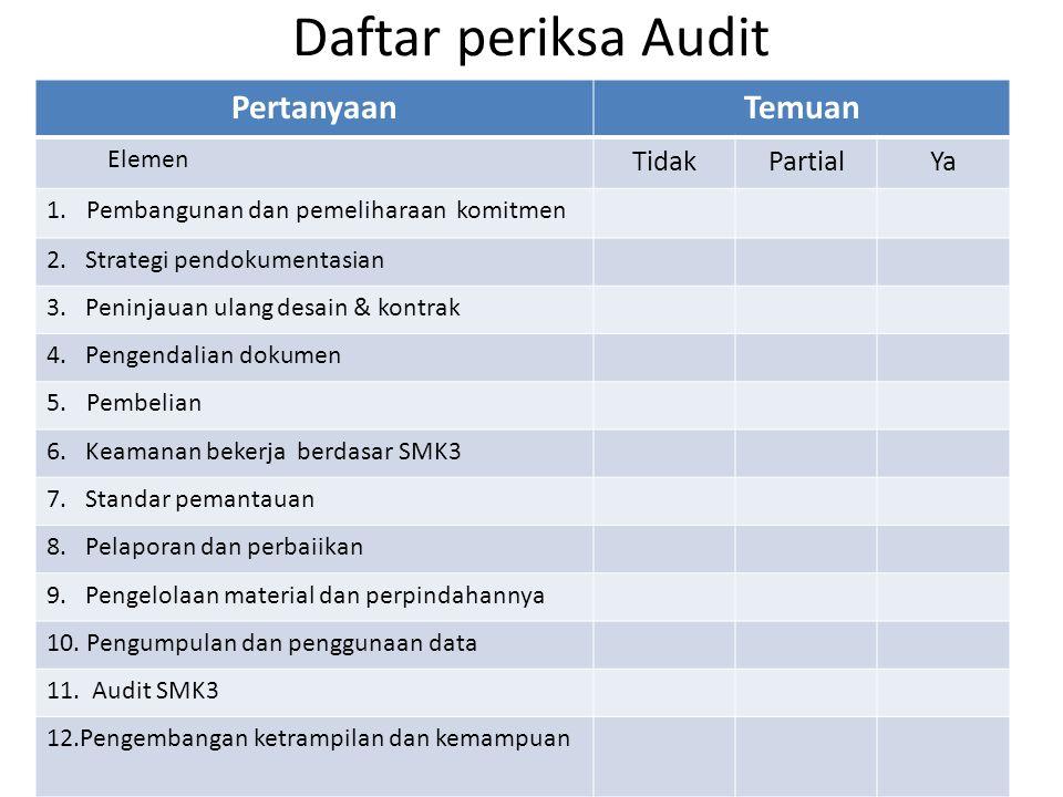 Daftar periksa Audit Pertanyaan Temuan Tidak Partial Ya Elemen