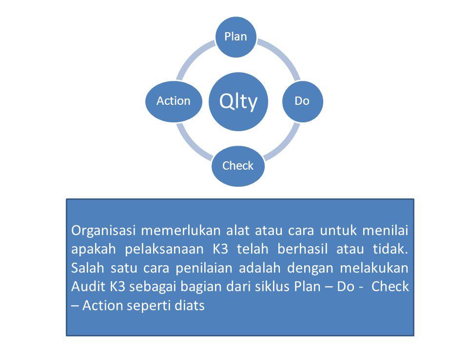 Qlty Plan. Do. Check. Action.