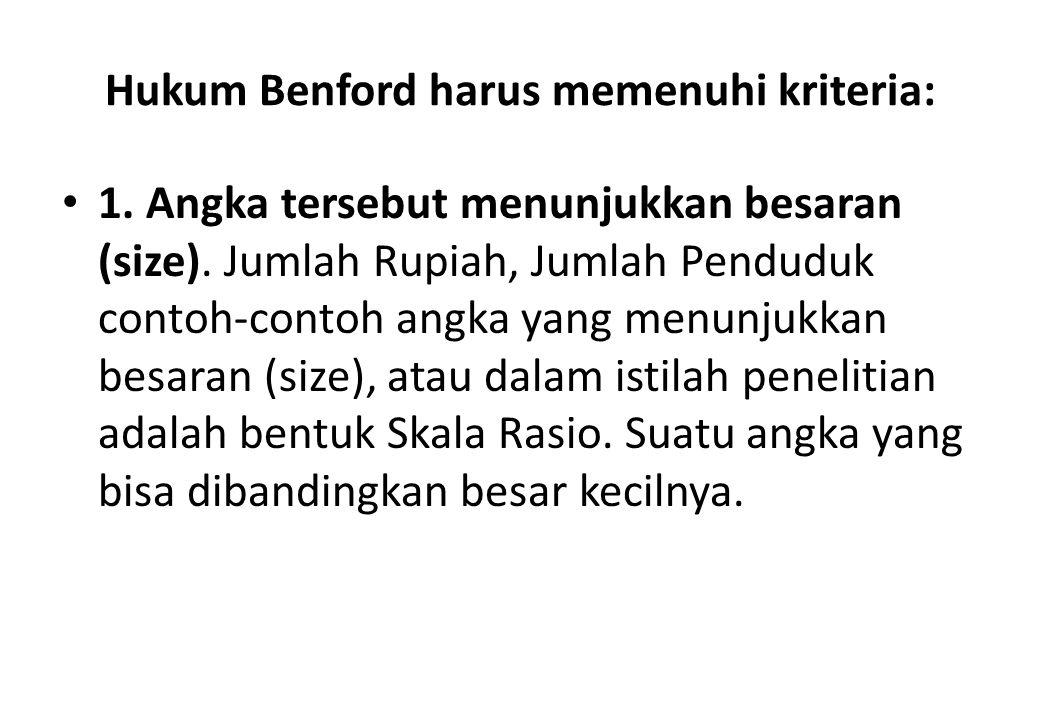 Hukum Benford harus memenuhi kriteria: