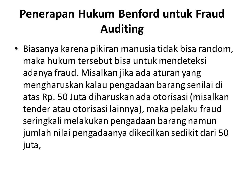 Penerapan Hukum Benford untuk Fraud Auditing
